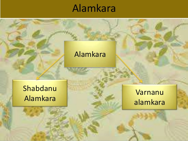dhwani-theory-and-alamkara-9-638